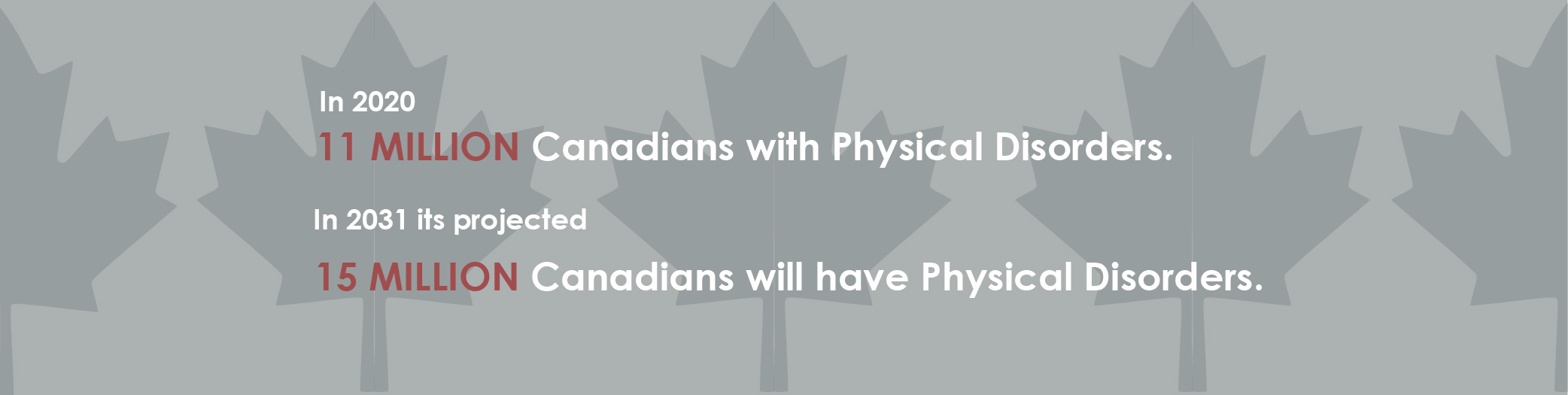 Statistic on Canadians with Physical Disorders
